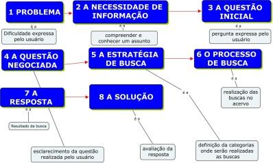 Processo de referência Grogan